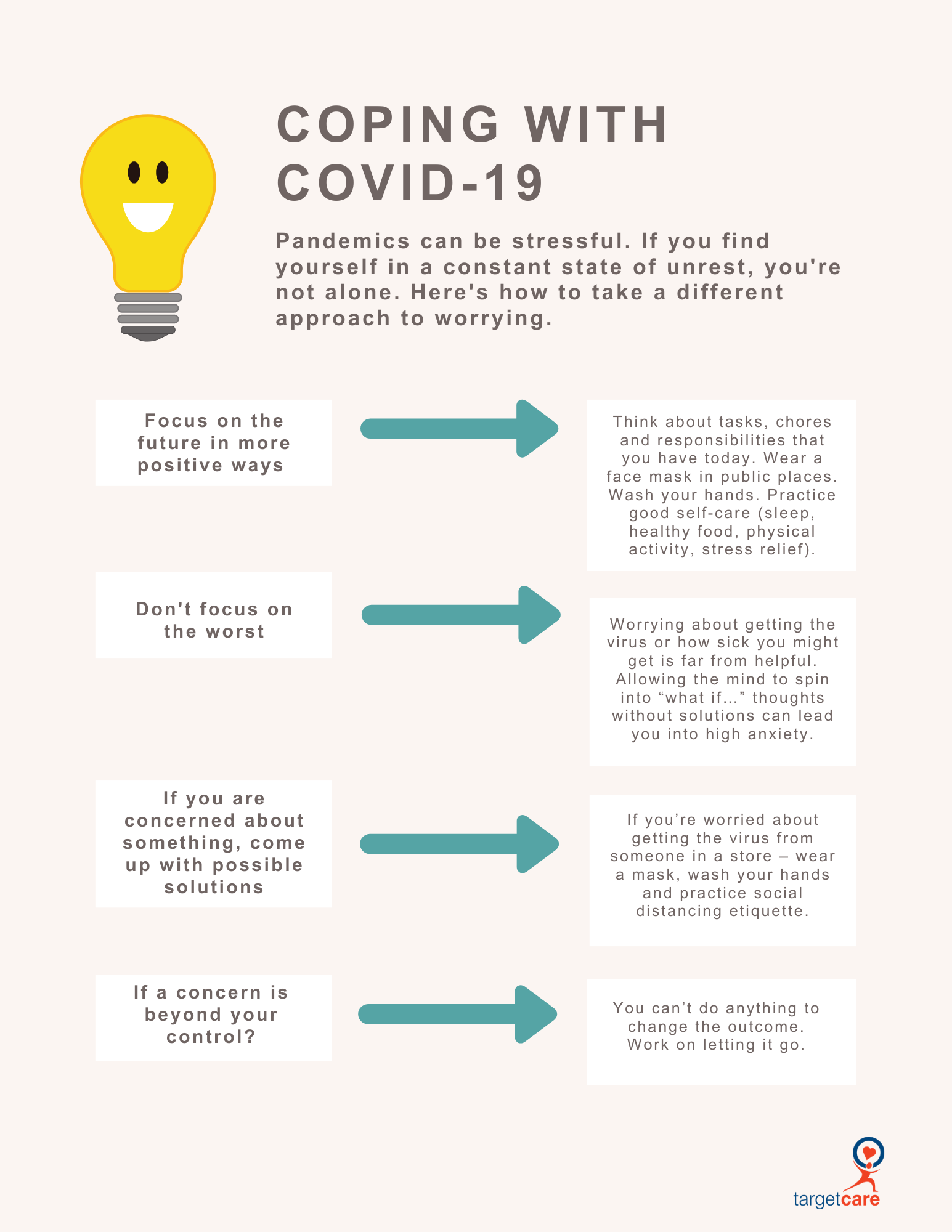 Coping with COVID-19 Stress (1)