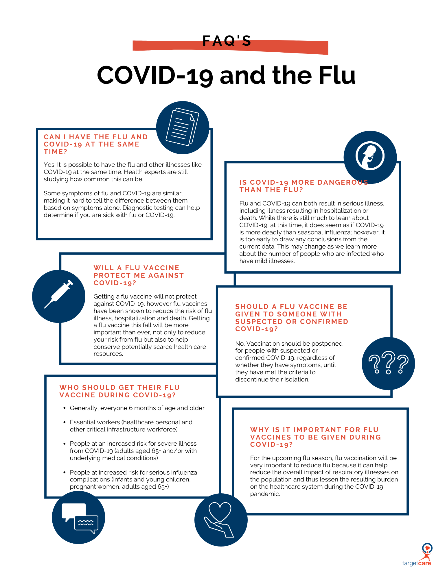 FAQs about flu and covid_8.5x11 (1)